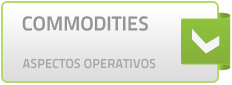 Forex Peru Commodities Aspectos Operativos